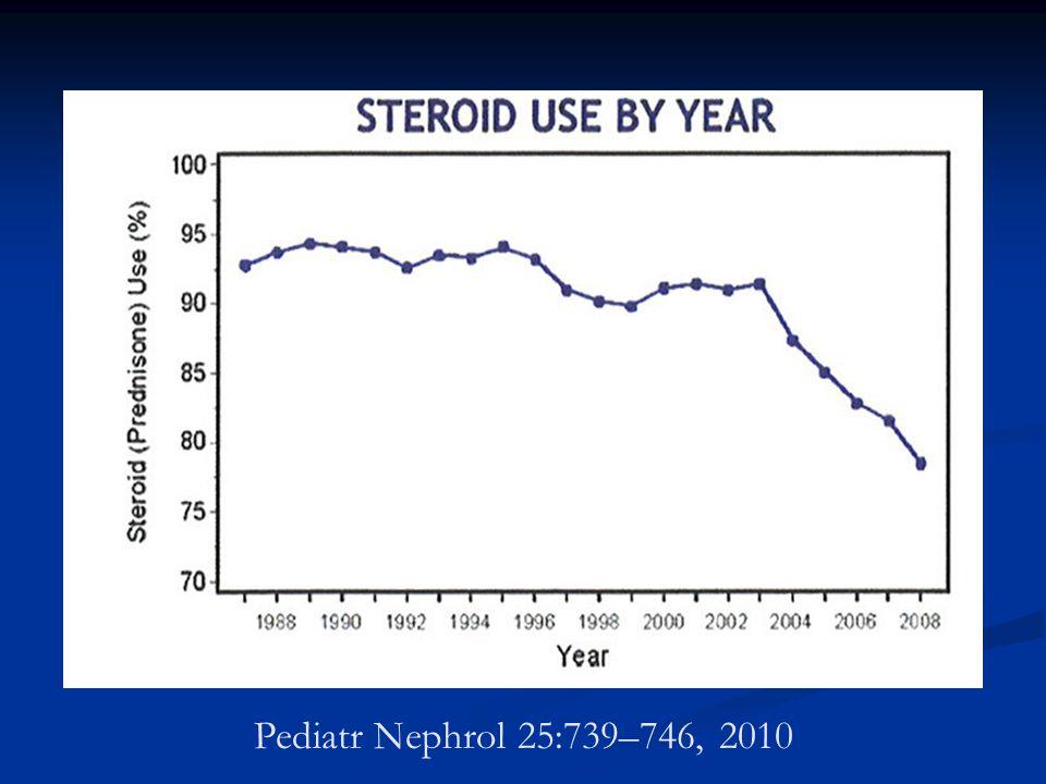 Pediatr Nephrol 25:739–746, 2010