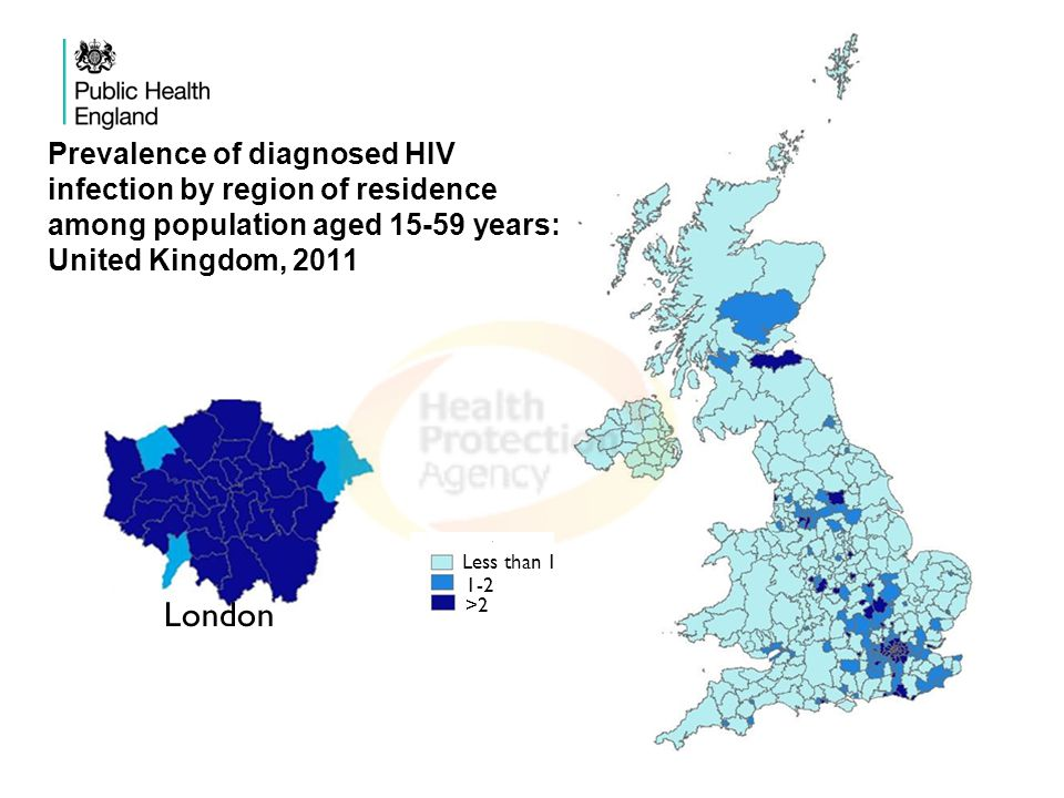 Prevalence of diagnosed HIV infection by region of residence among population aged 15-59 years: