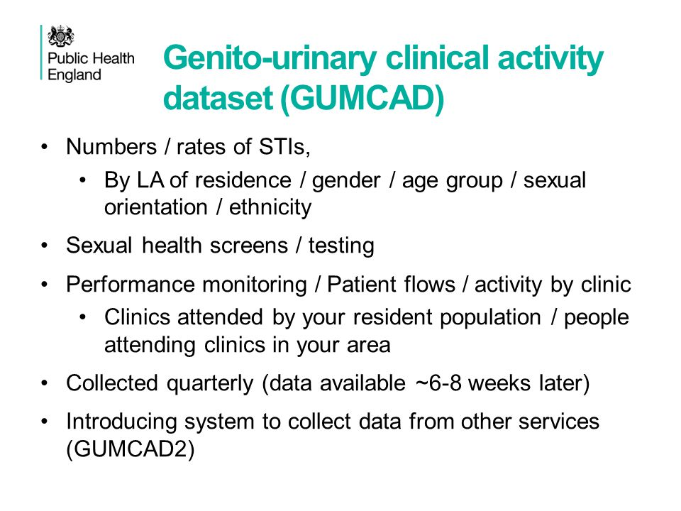Genito-urinary clinical activity dataset (GUMCAD)