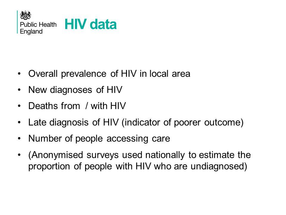 HIV data Overall prevalence of HIV in local area New diagnoses of HIV