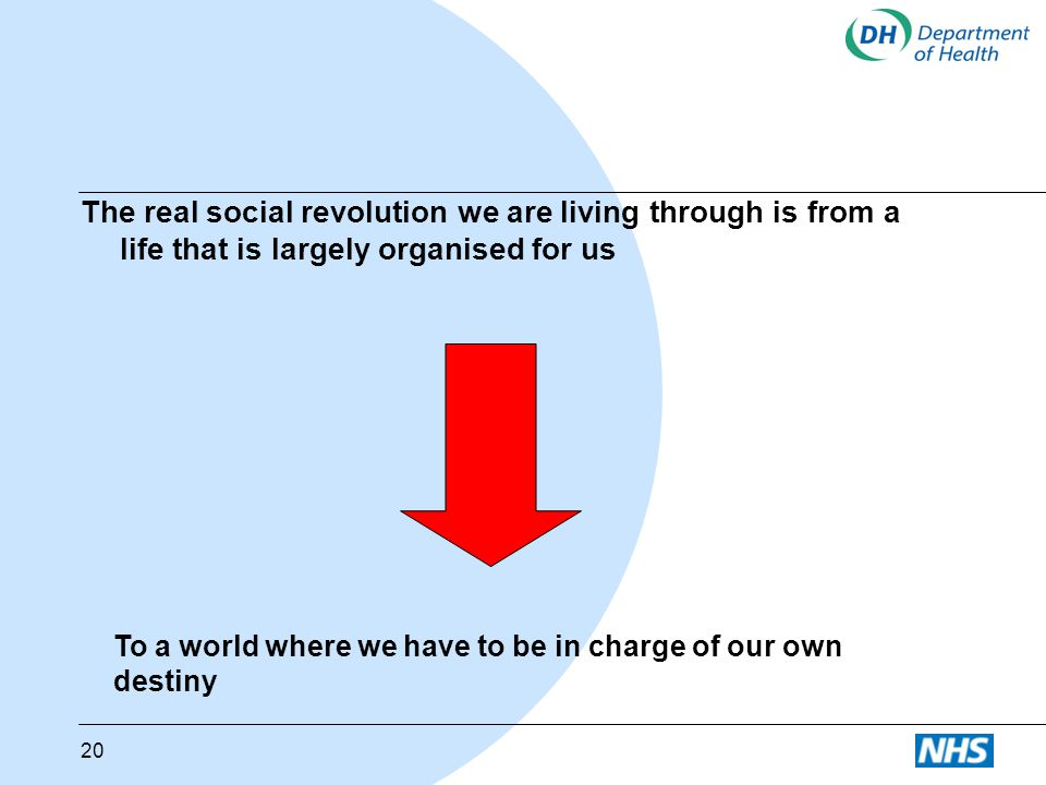 The real social revolution we are living through is from a life that is largely organised for us