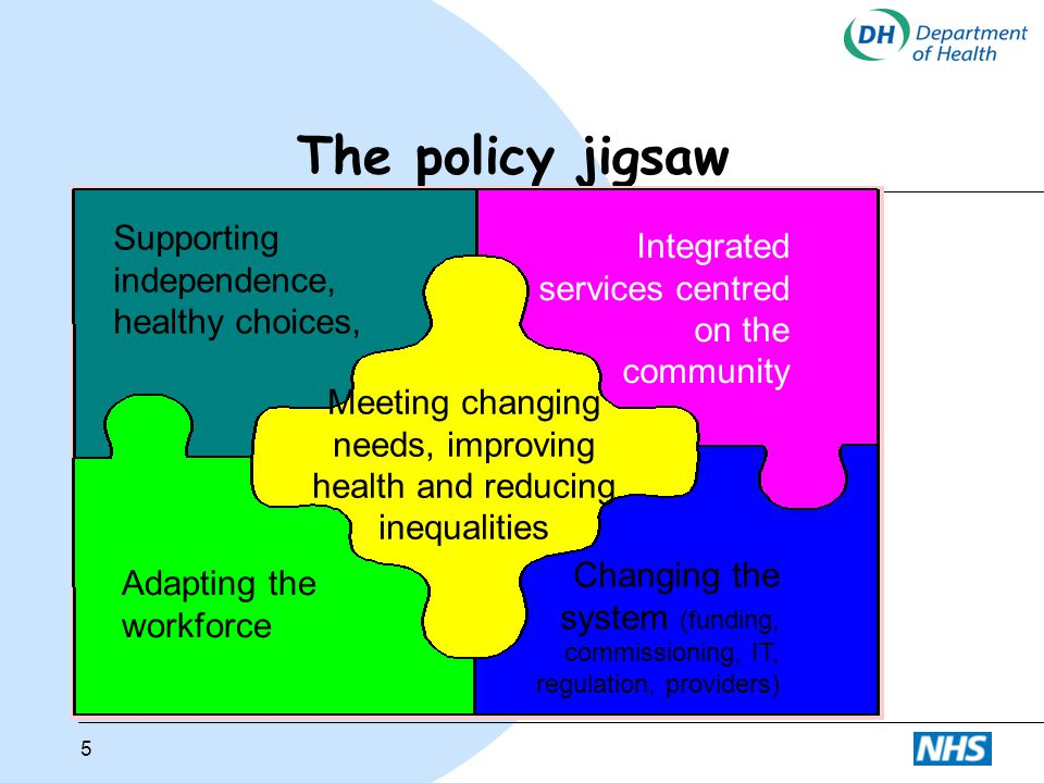 Meeting changing needs, improving health and reducing inequalities