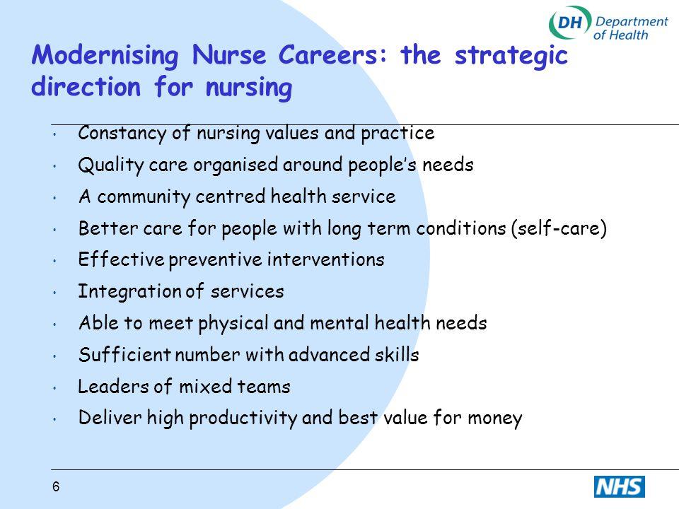 Modernising Nurse Careers: the strategic direction for nursing