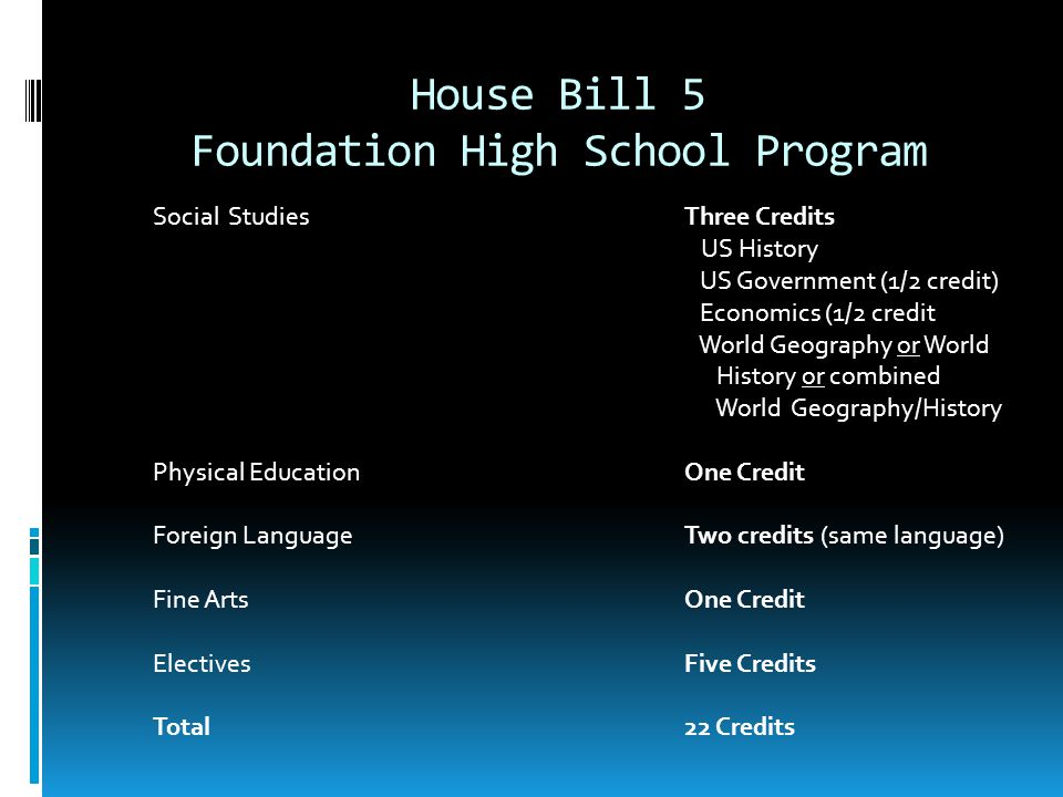 House Bill 5 Foundation High School Program