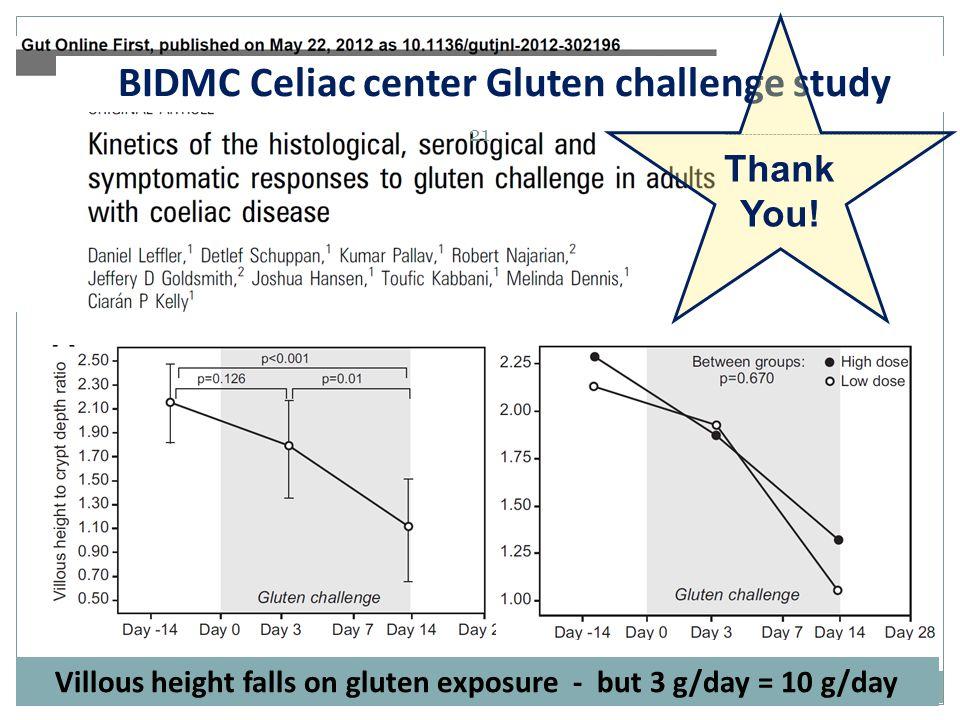 BIDMC Celiac center Gluten challenge study
