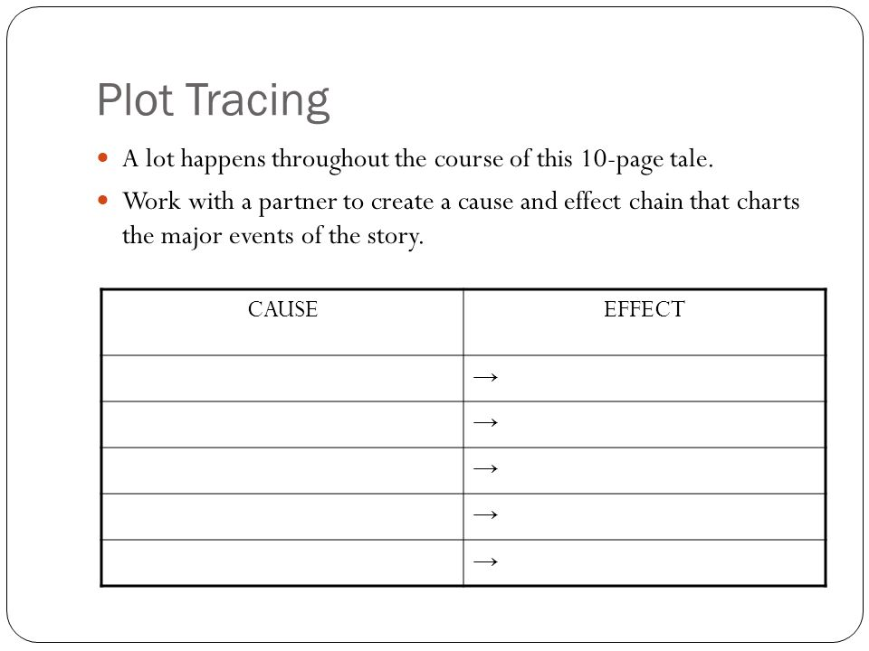 Plot Tracing A lot happens throughout the course of this 10-page tale.