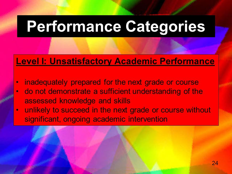 Performance Categories