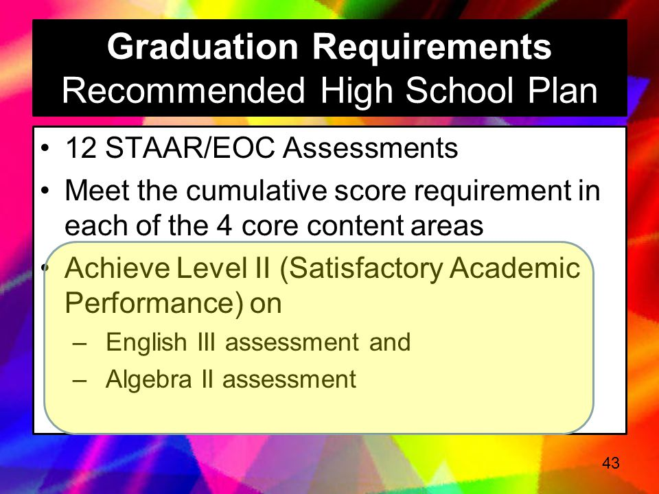 Graduation Requirements Recommended High School Plan
