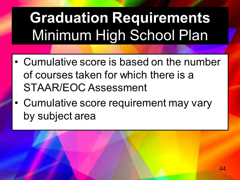 Graduation Requirements Minimum High School Plan