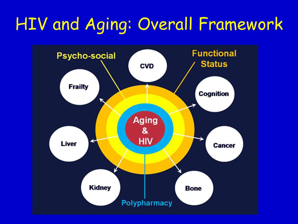 HIV and Aging: Overall Framework
