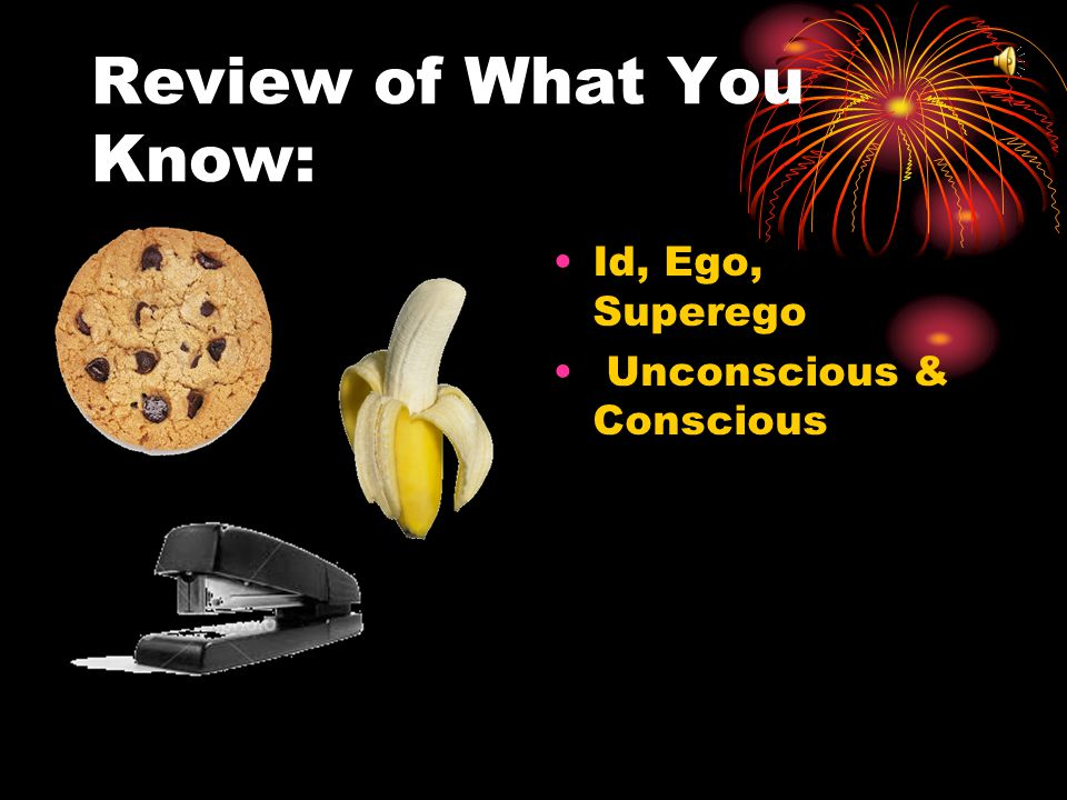 Review of What You Know: