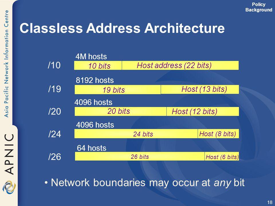 Classless Address Architecture