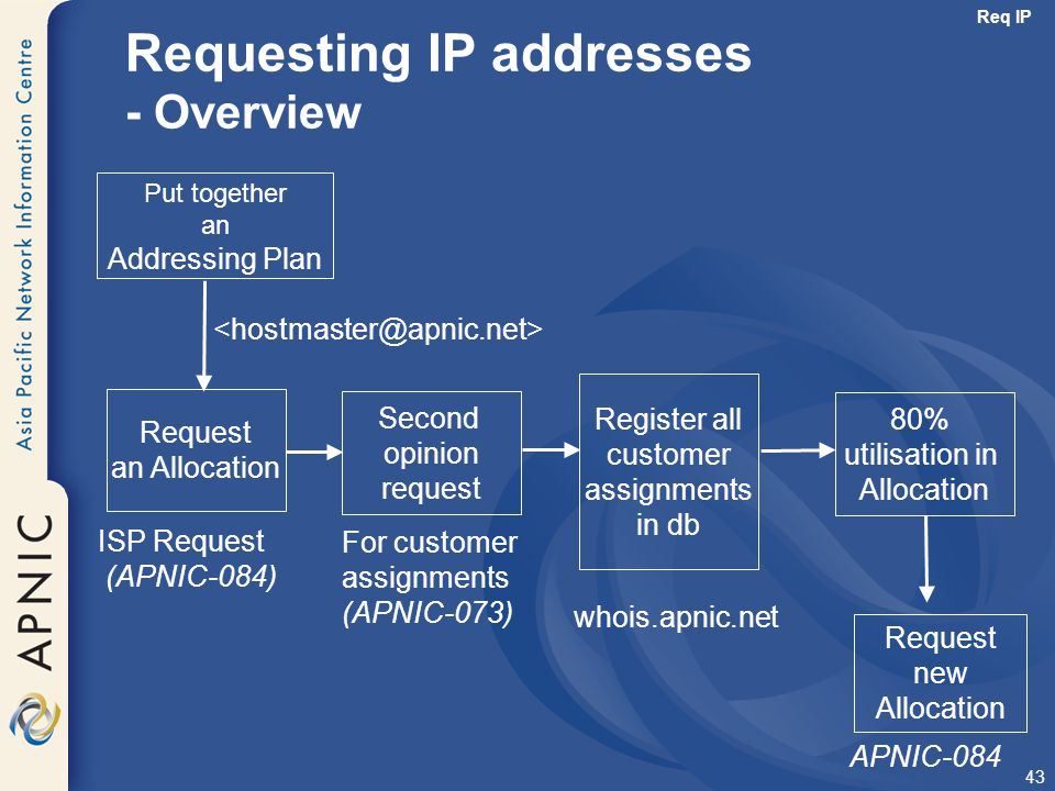 Requesting IP addresses - Overview