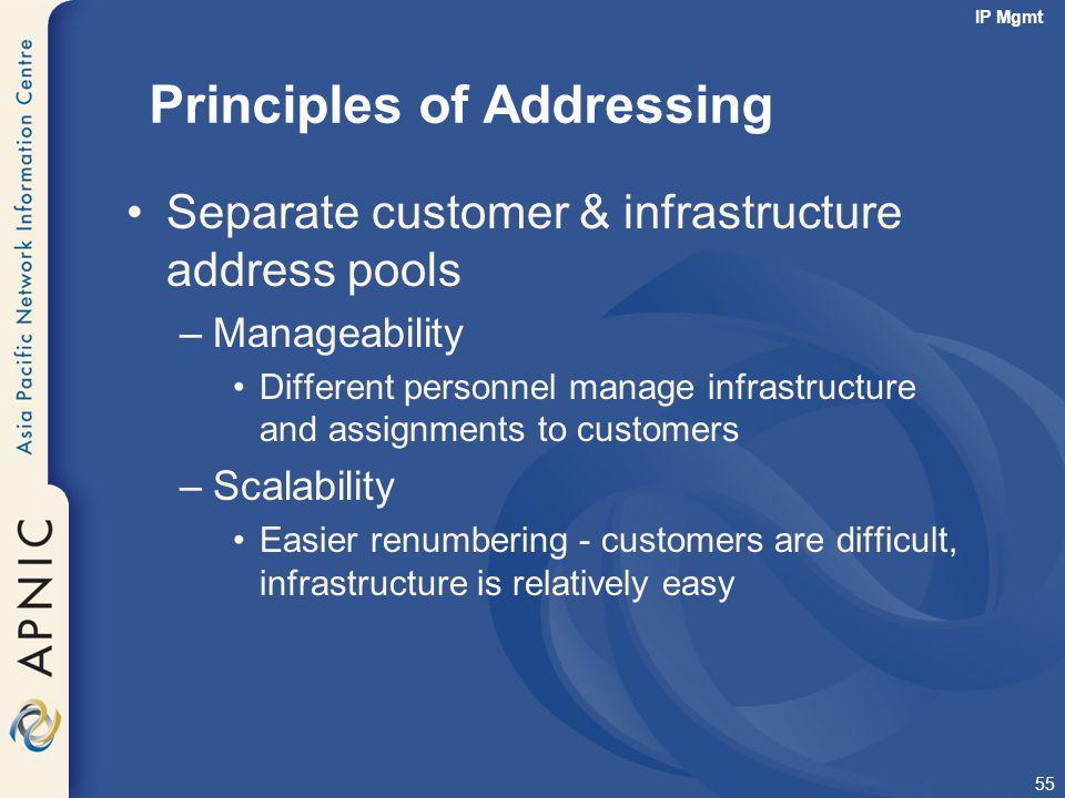 Principles of Addressing