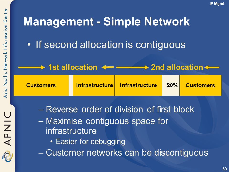 Management - Simple Network