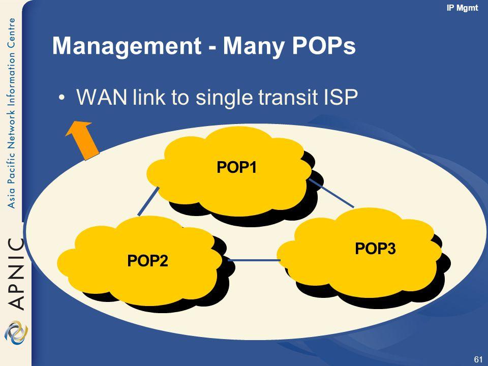 Management - Many POPs WAN link to single transit ISP POP1 POP3 POP2