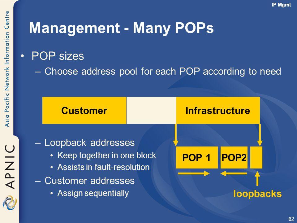 Management - Many POPs POP sizes