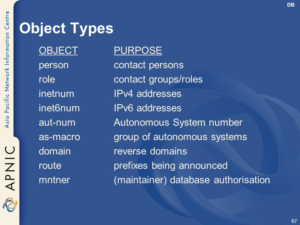 Object Types OBJECT PURPOSE person contact persons