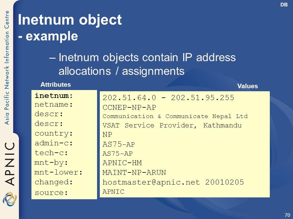 Inetnum object - example