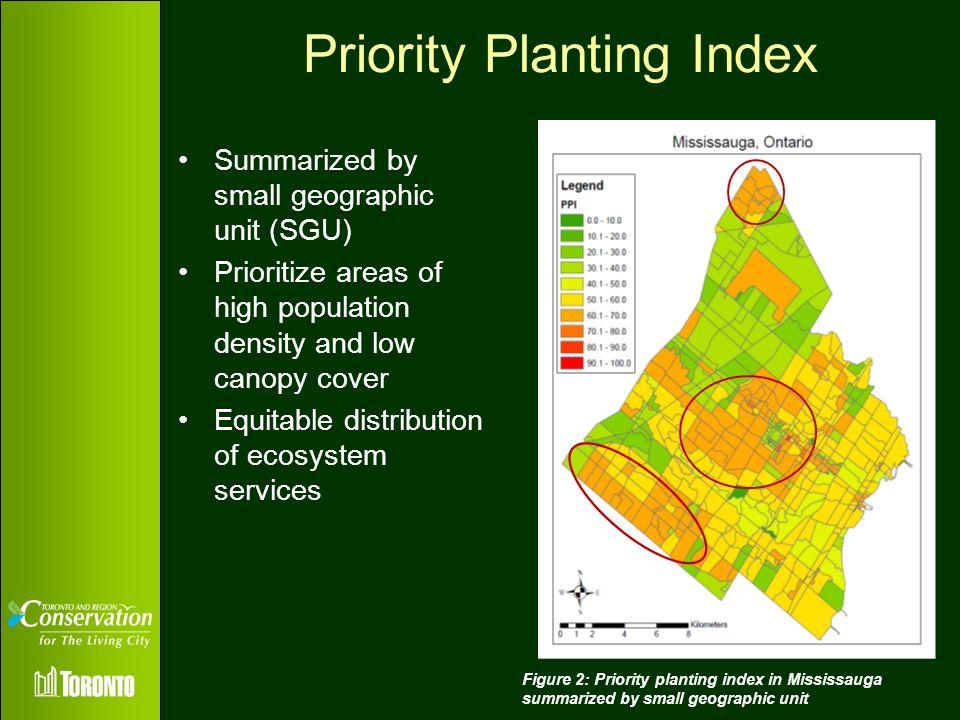 Priority Planting Index