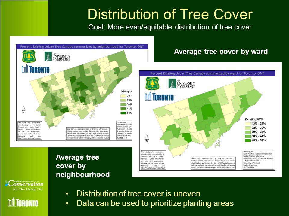 Distribution of Tree Cover Goal: More even/equitable distribution of tree cover