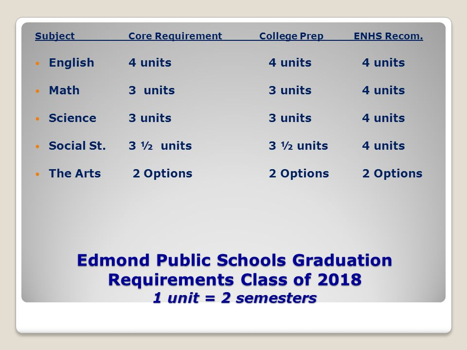 Subject Core Requirement College Prep ENHS Recom.
