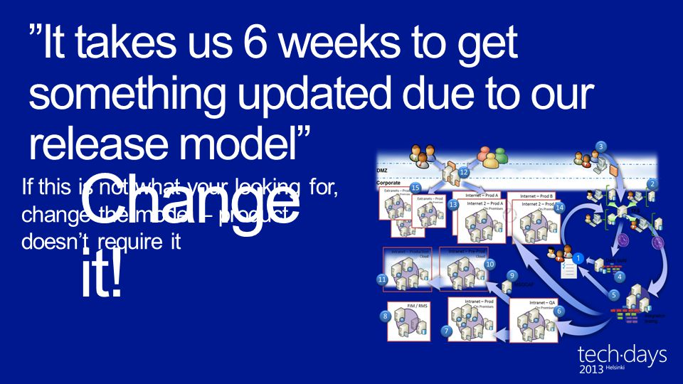 It takes us 6 weeks to get something updated due to our release model