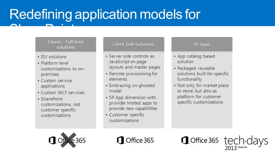 Redefining application models for SharePoint