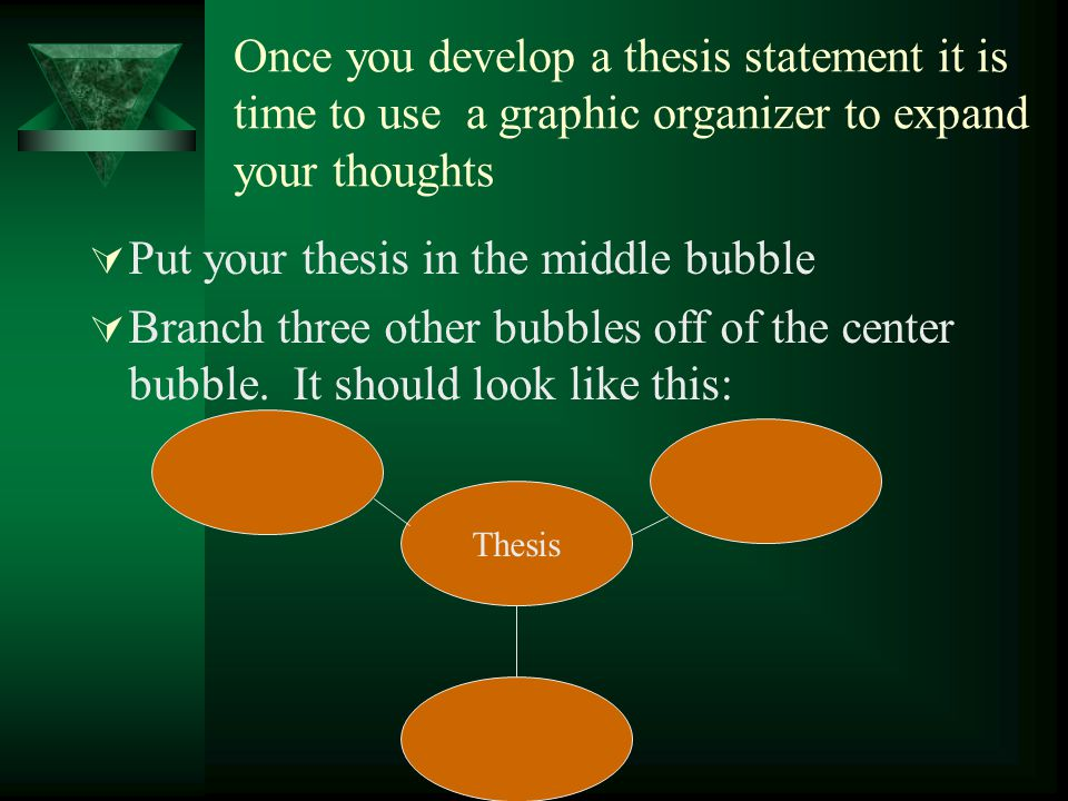 Put your thesis in the middle bubble