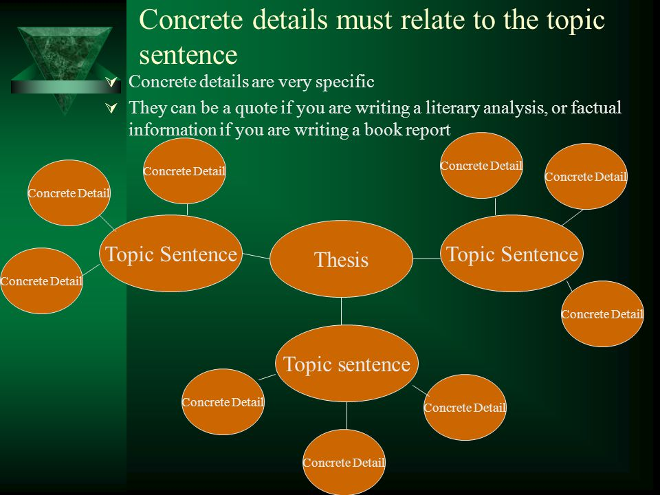 Concrete details must relate to the topic sentence