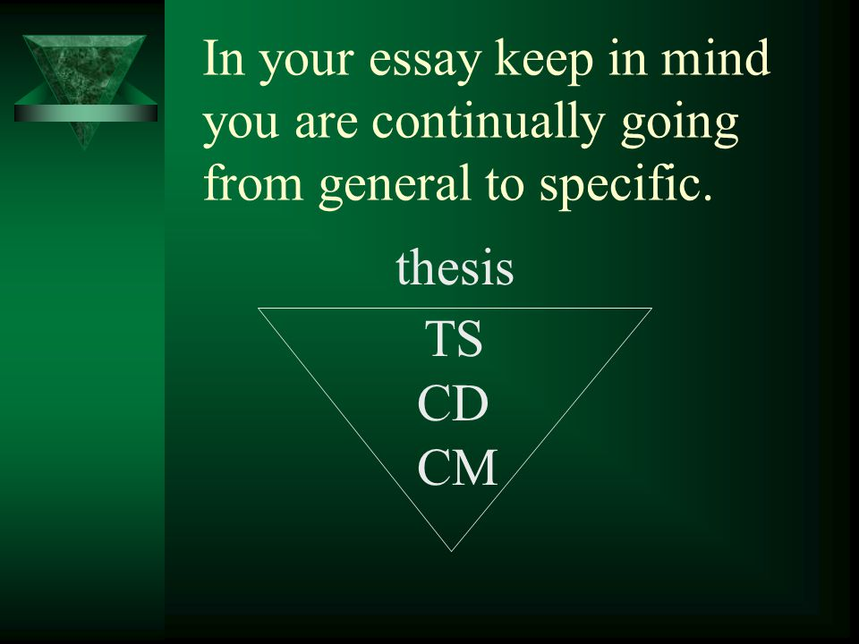 In your essay keep in mind you are continually going from general to specific.