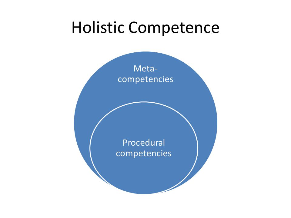 Procedural competencies