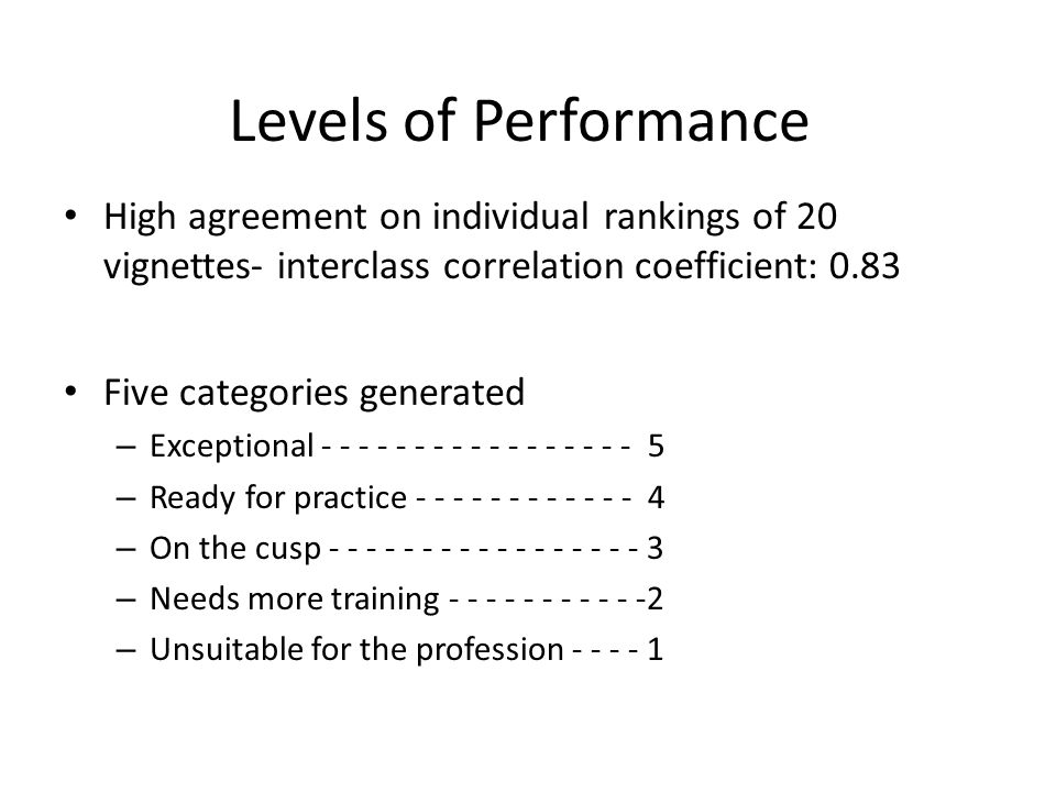 Levels of Performance High agreement on individual rankings of 20 vignettes- interclass correlation coefficient: 0.83.
