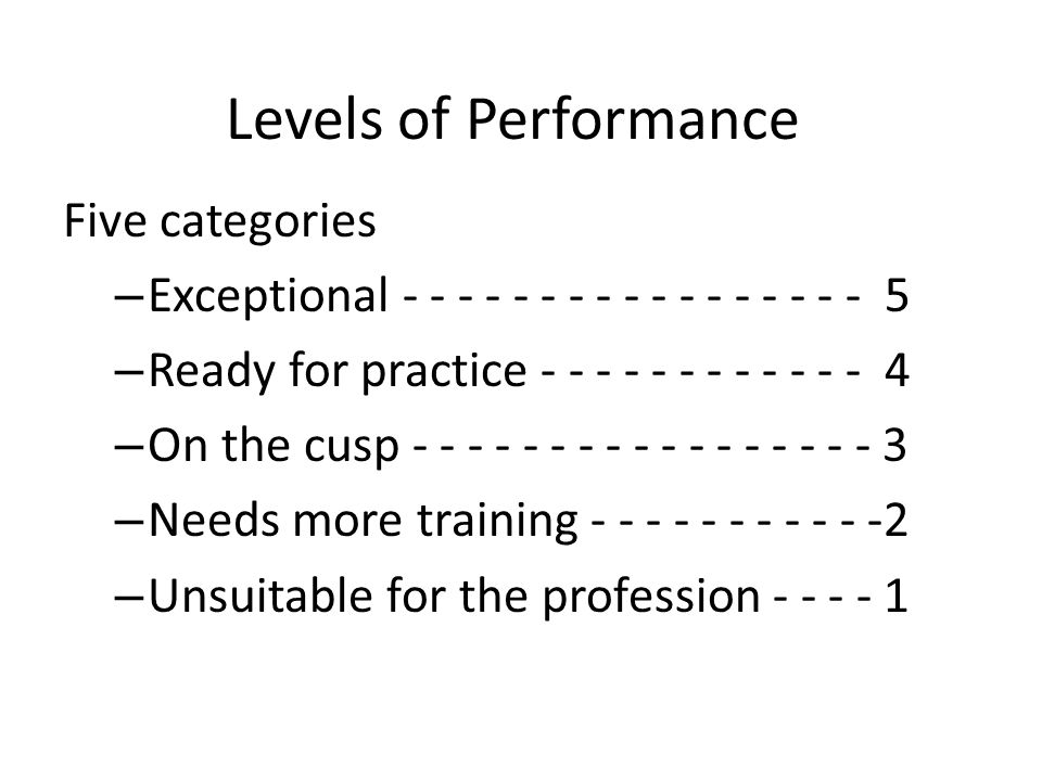 Levels of Performance Five categories