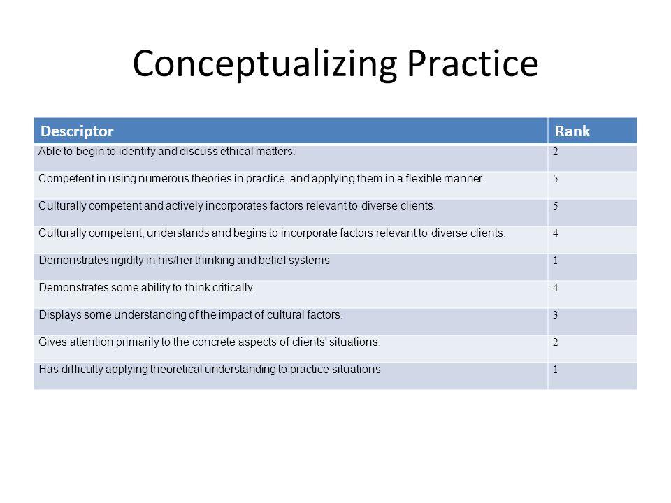 Conceptualizing Practice