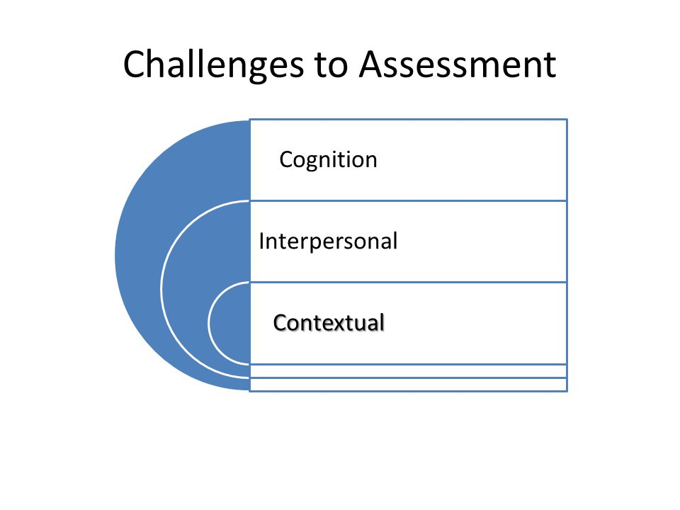 Challenges to Assessment