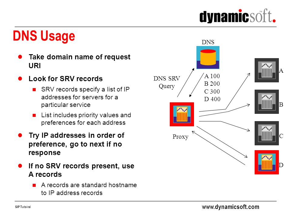 DNS Usage Take domain name of request URI Look for SRV records