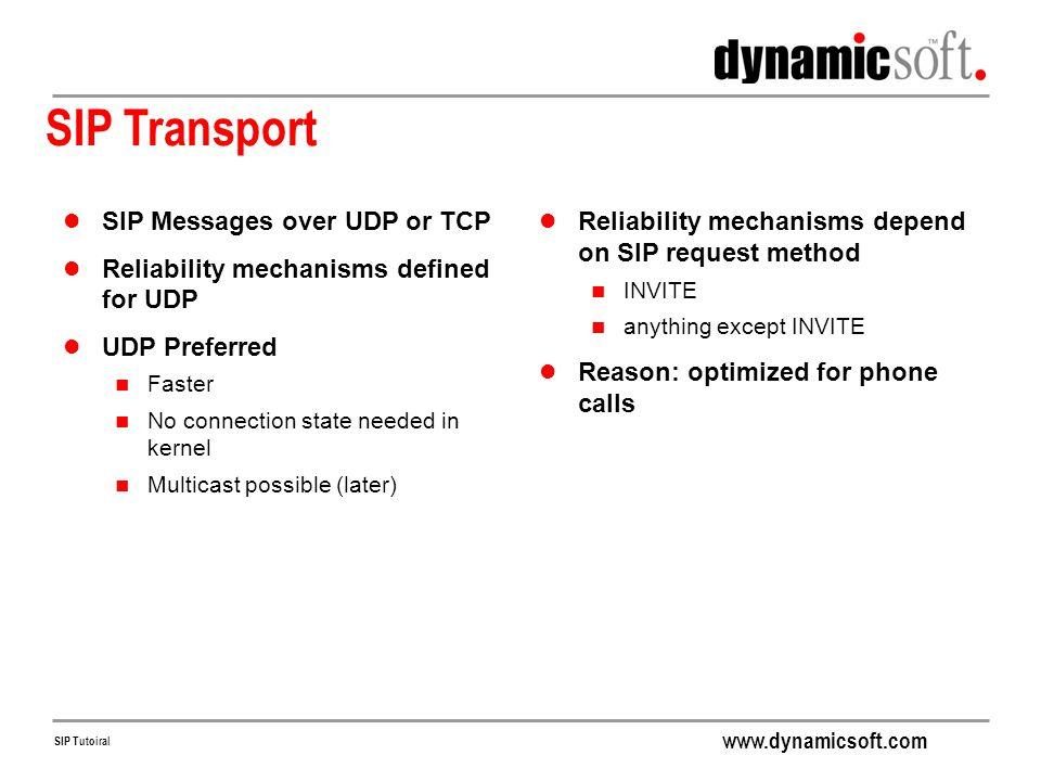 SIP Transport SIP Messages over UDP or TCP