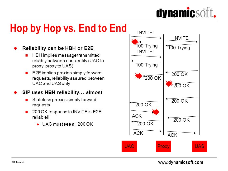 Hop by Hop vs. End to End Reliability can be HBH or E2E