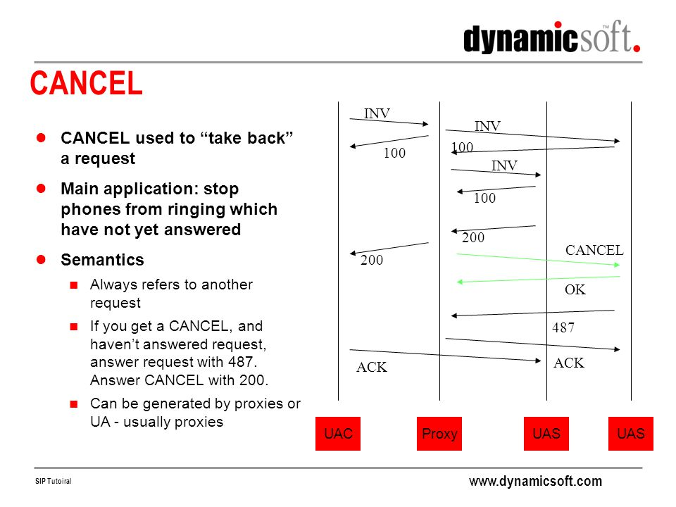 CANCEL CANCEL used to take back a request