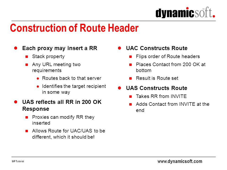 Construction of Route Header