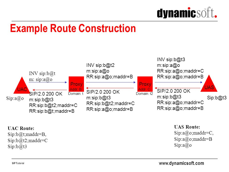 Example Route Construction