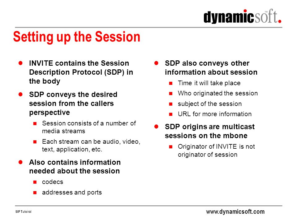 Setting up the Session INVITE contains the Session Description Protocol (SDP) in the body.