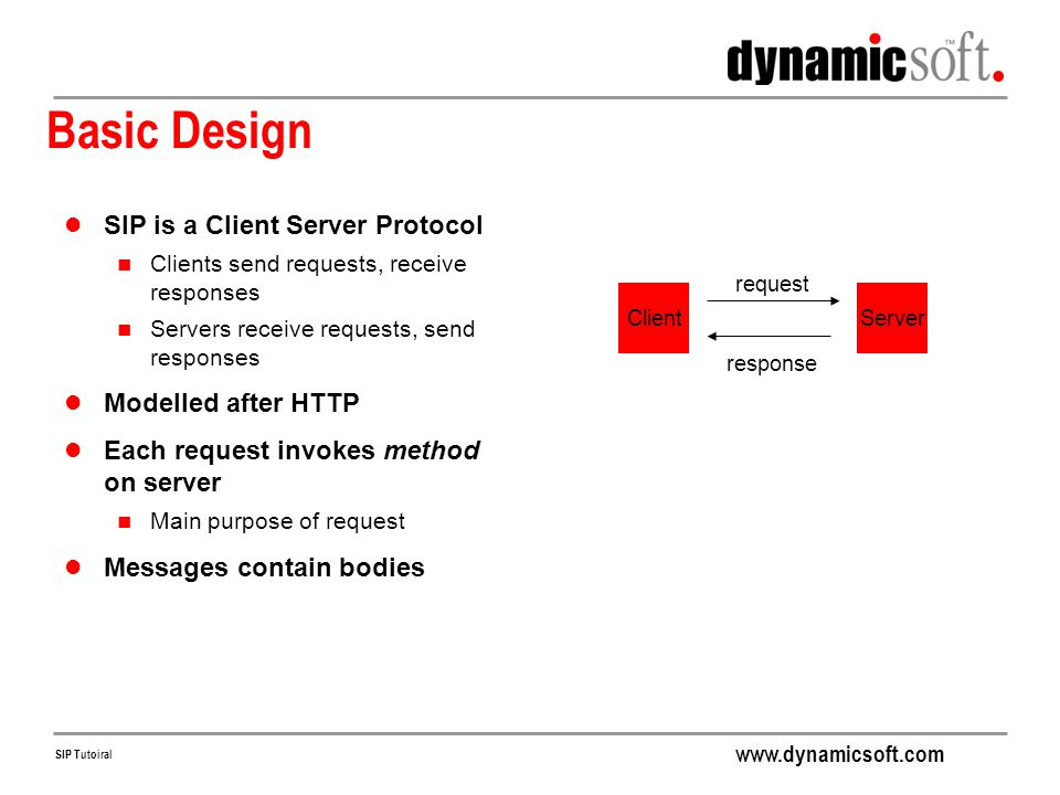 Basic Design SIP is a Client Server Protocol Modelled after HTTP