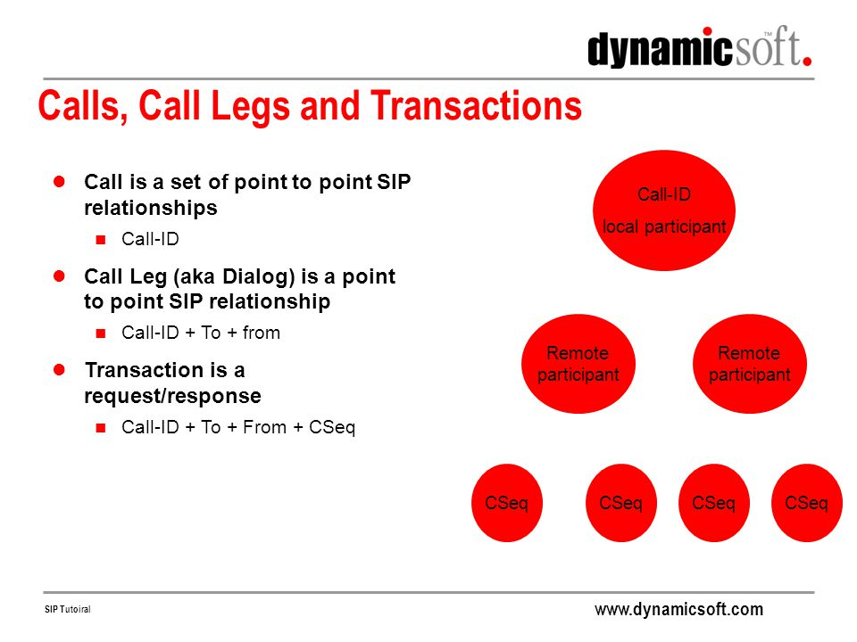 Calls, Call Legs and Transactions