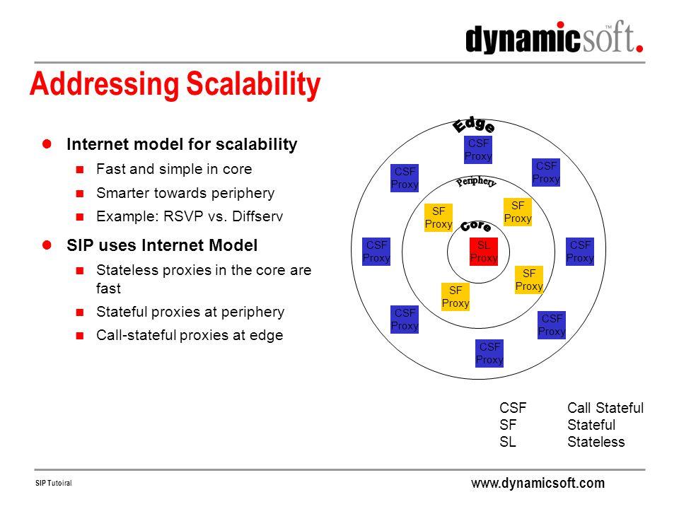 Addressing Scalability