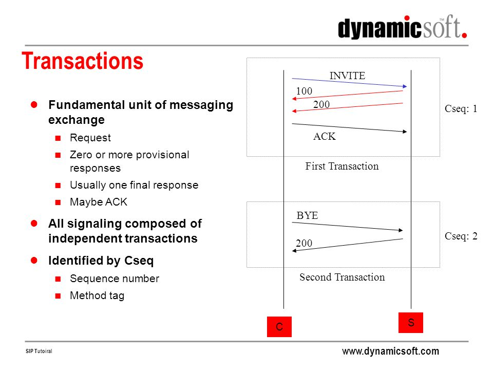 Transactions Fundamental unit of messaging exchange