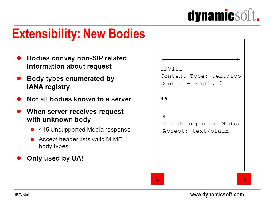 Extensibility: New Bodies