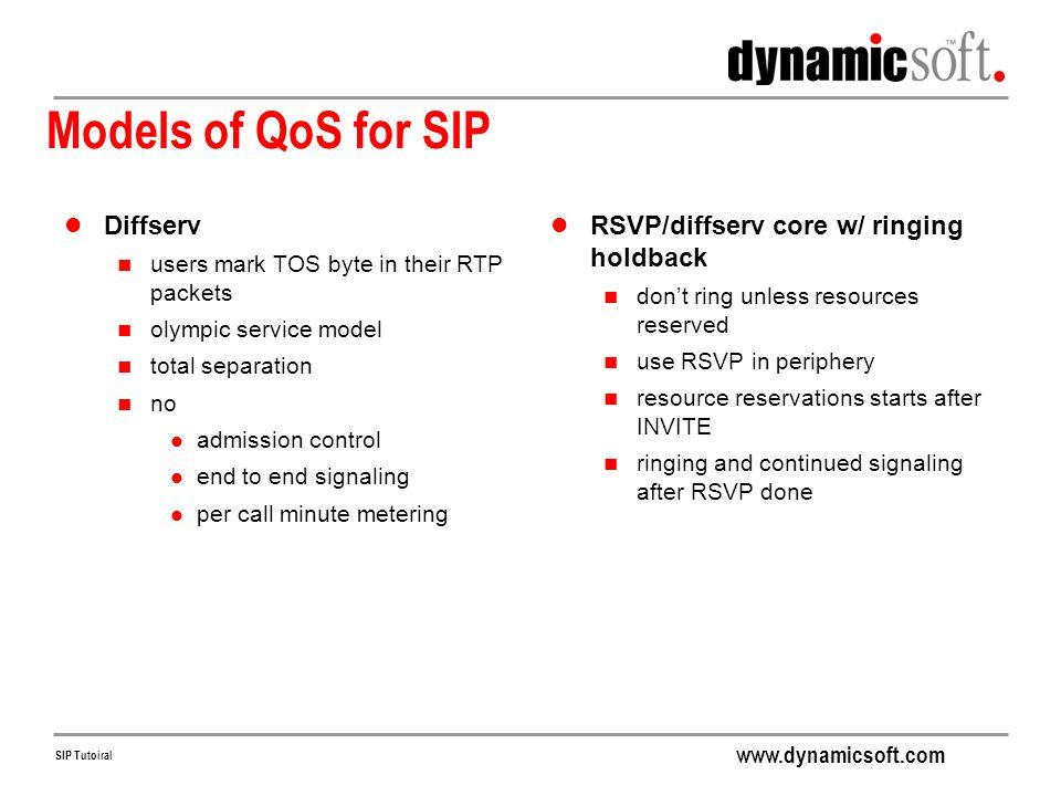 Models of QoS for SIP Diffserv RSVP/diffserv core w/ ringing holdback