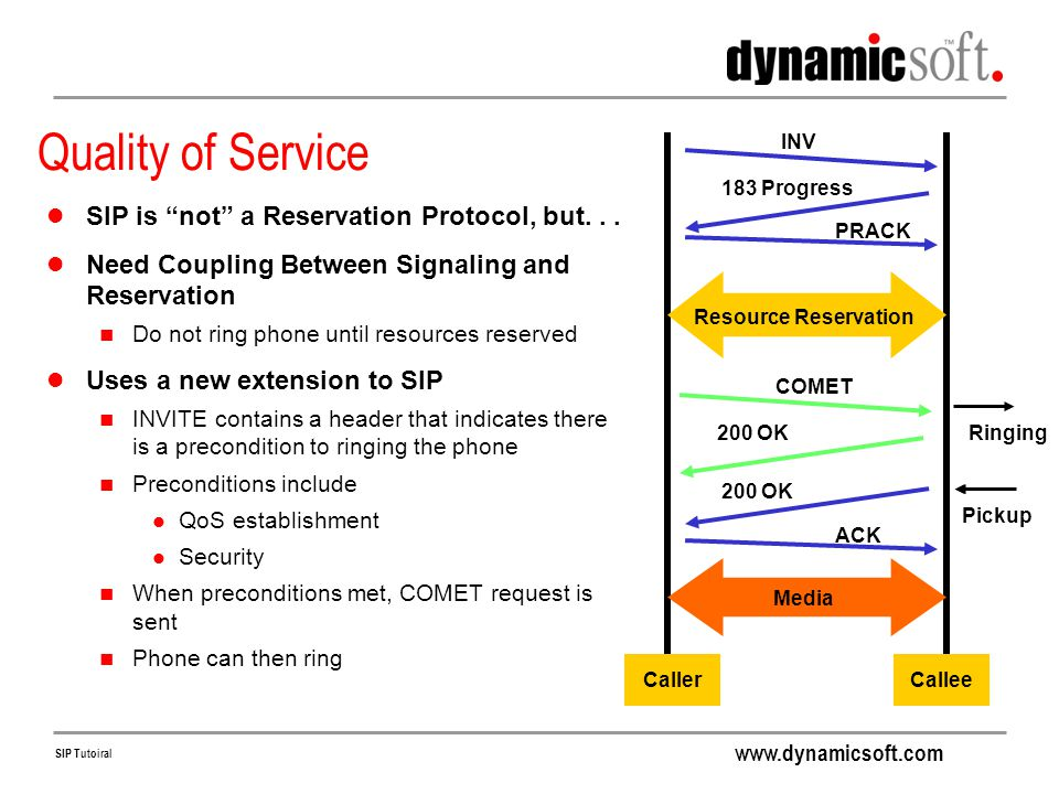 Quality of Service SIP is not a Reservation Protocol, but. . .